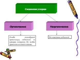 Основа многообразия органических соединений, из которых построены все живые о