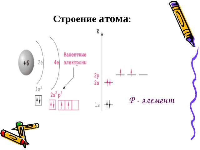 Строение атома: Р - элемент