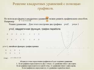 Решение квадратных уравнений с помощью графиков. Не используя формул квадрат