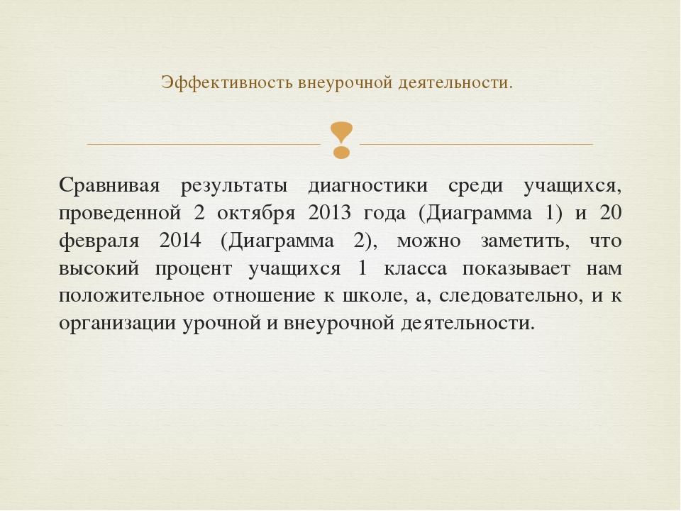 Сравнивая результаты диагностики среди учащихся, проведенной 2 октября 2013 г...