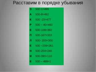 Расставим в порядке убывания З 500-1=499 А 500-8=492 К 500 -23=477 Р 500 – 40