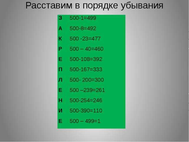 Расставим в порядке убывания З 500-1=499 А 500-8=492 К 500 -23=477 Р 500 – 40...