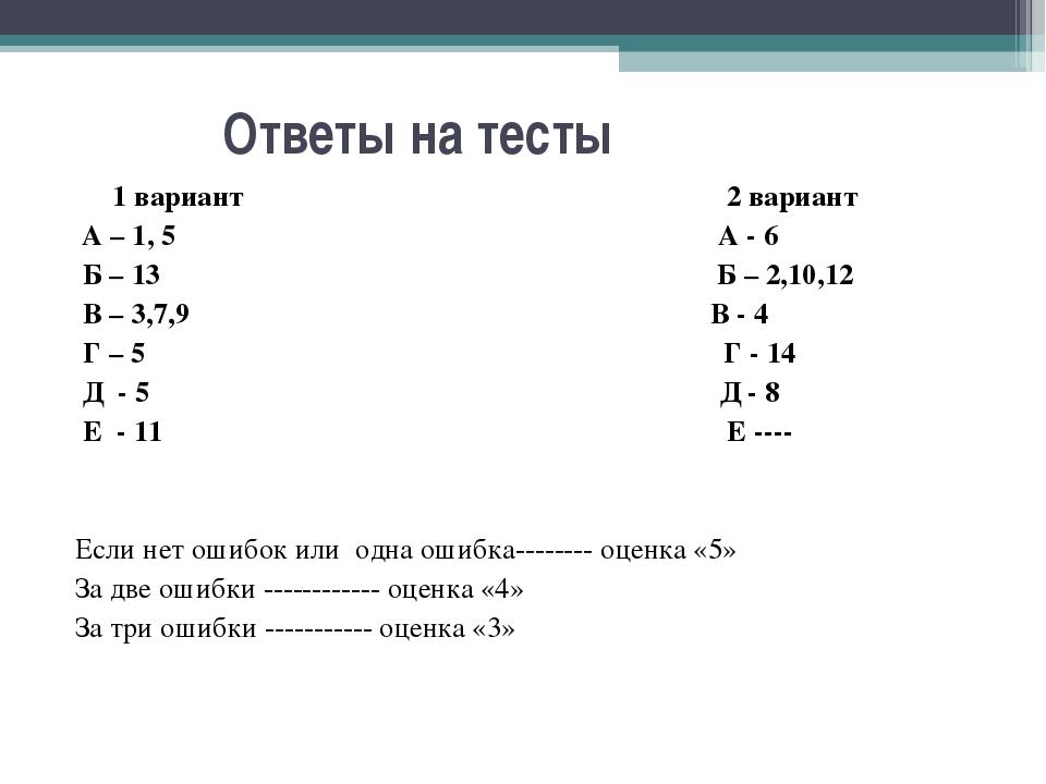 Ответы на тесты 1 вариант 2 вариант А – 1, 5 А - 6 Б – 13 Б – 2,10,12 В – 3,...