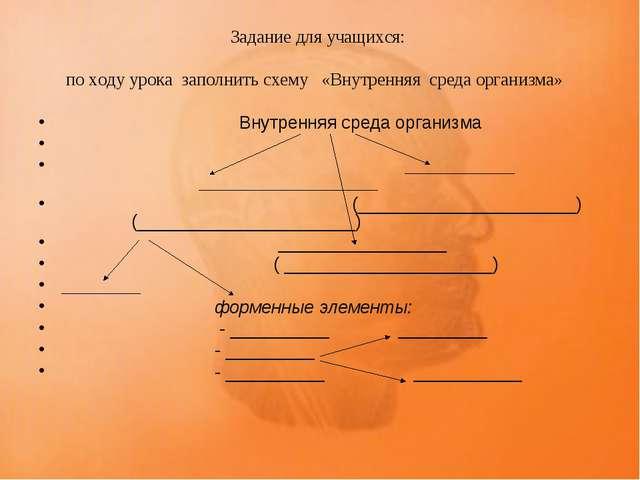 Задание для учащихся: по ходу урока заполнить схему «Внутренняя среда организ...