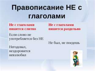 Правописание НЕ с глаголами Нес глаголами пишется слитно Не с глаголами пишет