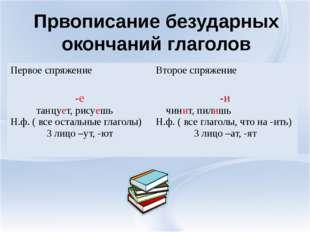 Првописание безударных окончаний глаголов Первоеспряжение Второе спряжение -е