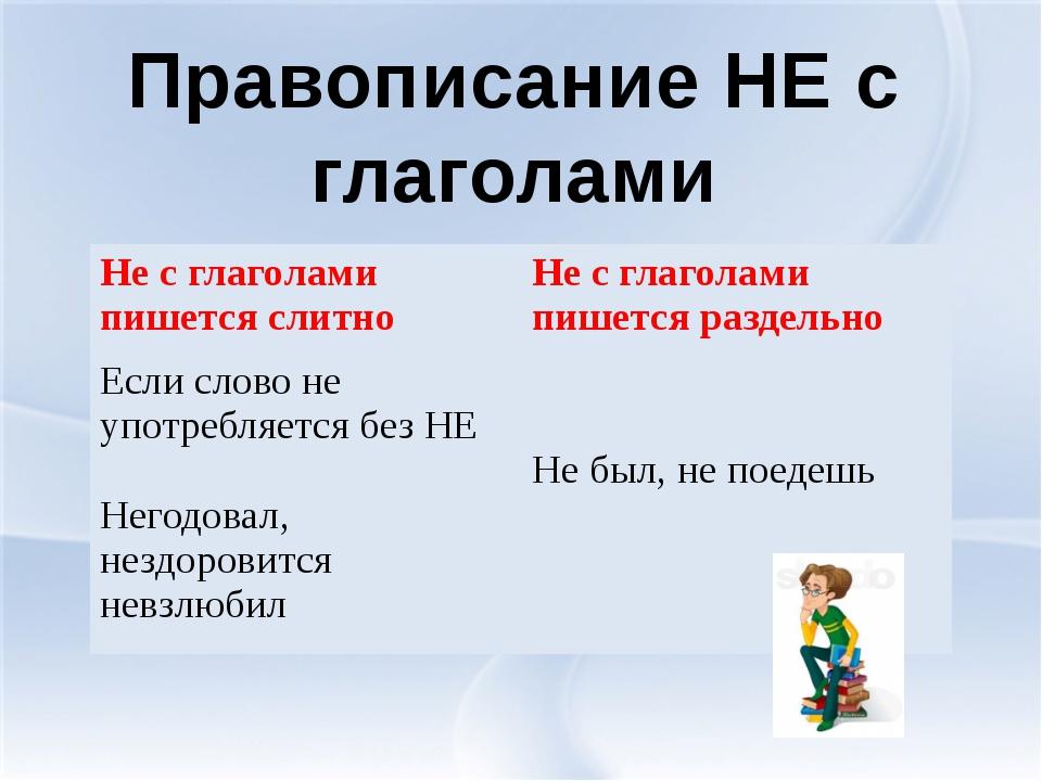 Правописание НЕ с глаголами Нес глаголами пишется слитно Не с глаголами пишет...