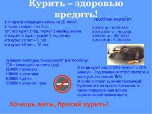 """Курить – здоровью вредить! Курящие ежегодно """"выкуривают"""" в атмосферу: 720 т с"""
