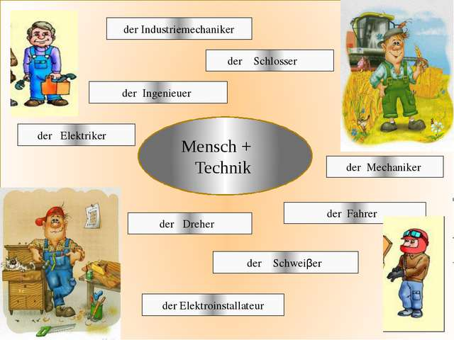 Mensch + Technik der Mechaniker der Fahrer der Elektriker der Dreher der Sch...