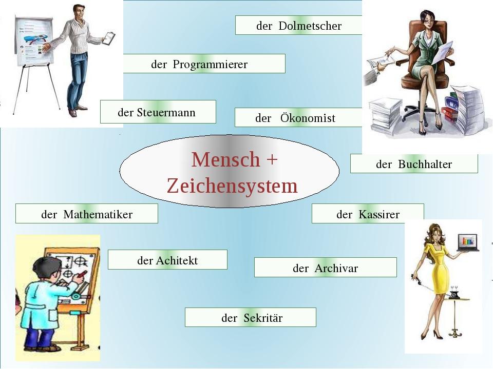 Mensch + Zeichensystem der Dolmetscher der Programmierer der Ökonomist der B...