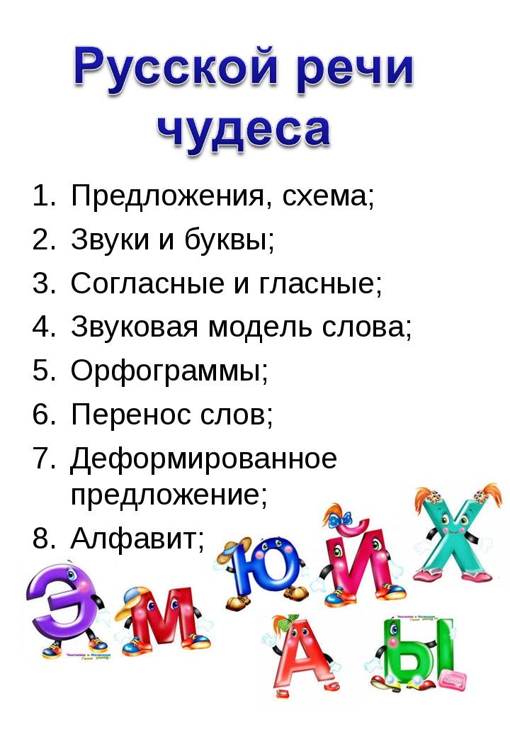Предложения, схема; Звуки и буквы; Согласные и гласные; Звуковая модель слов...