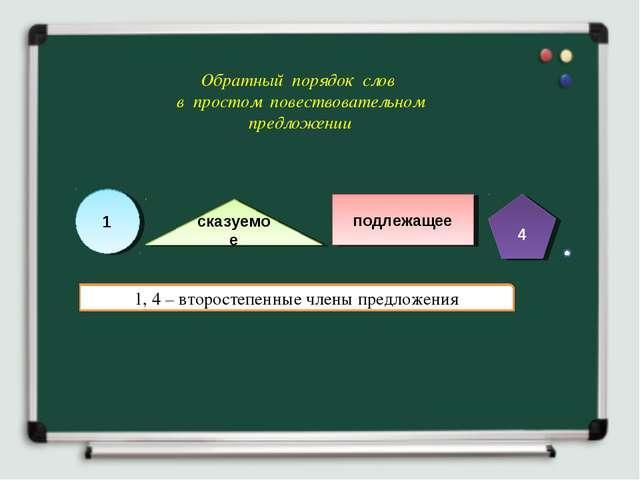 Обратный порядок слов в простом повествовательном предложении 1 сказуемое под...