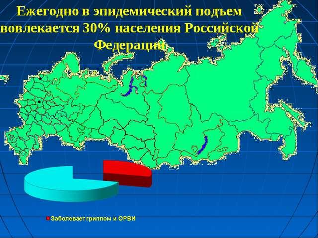 Ежегодно в эпидемический подъем вовлекается 30% населения Российской Федерации