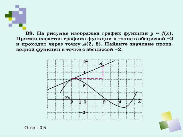 Ответ: 0,5