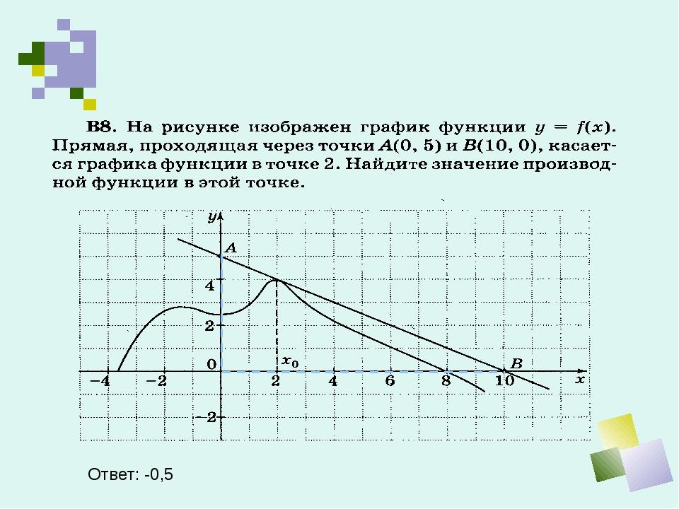 Ответ: -0,5
