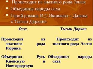 Тыгын Дархан Якутский князь (ХIII-XIV) Происходит из знатного рода Эллэя Объе