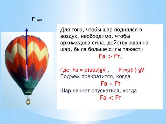 F арх