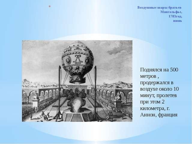Воздушные шары братьев Монгольфье, 1783год, июнь Поднялся на 500 метров , про...