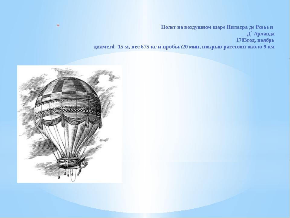 Полет на воздушном шаре Пилатра де Розье и Д´ Арланда 1783год, ноябрь диаметd...