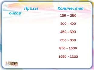 Призы Количество очков 150 – 250 300 - 400 450 - 600 650 - 800 850 - 1000 10