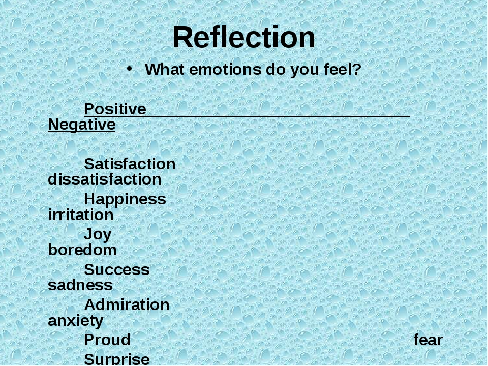 Reflection What emotions do you feel? Positive Negative Satisfaction dissatis...