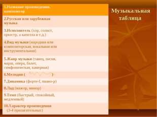 Музыкальная таблица 1.Название произведения, композитор 2.Русская или зарубе