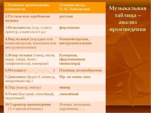 Музыкальная таблица – анализ произведения 1.Название произведения, композитор