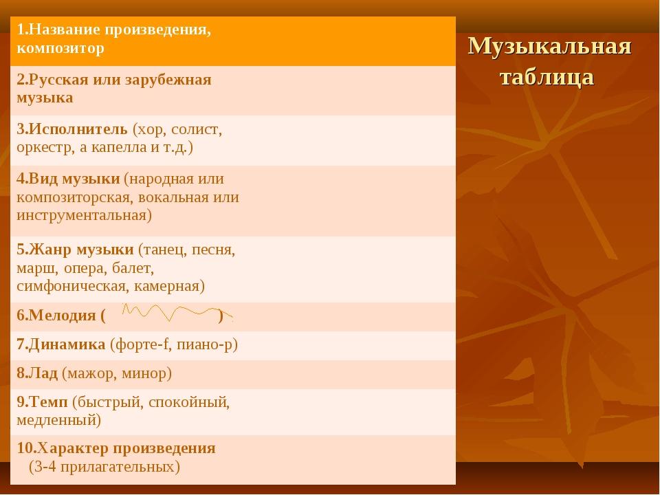 Музыкальная таблица 1.Название произведения, композитор 2.Русская или зарубе...