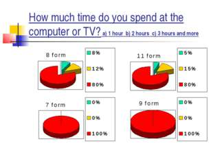 How much time do you spend at the computer or TV? a) 1 hour b) 2 hours c) 3 h