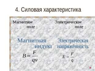 4. Силовая характеристика Магнитное полеЭлектрическое поле