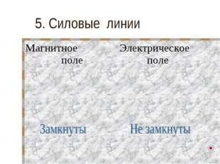 5. Силовые линии Магнитное полеЭлектрическое поле