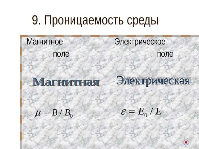 9. Проницаемость среды Магнитное полеЭлектрическое поле