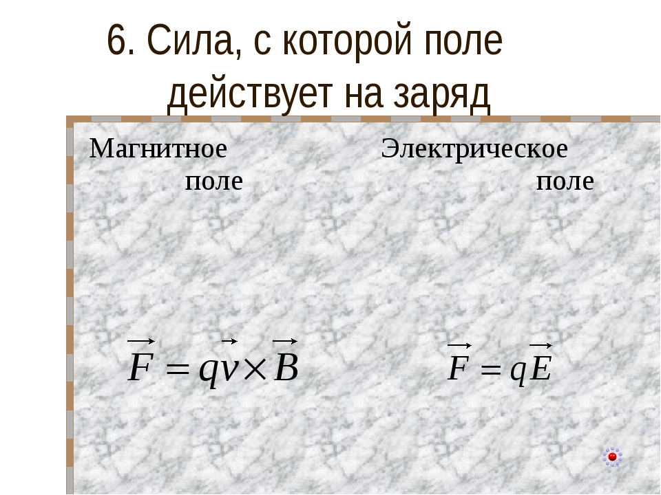 6. Сила, с которой поле действует на заряд Магнитное полеЭлектрическое поле