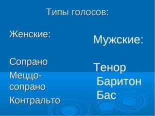 Типы голосов: Женские: Сопрано Меццо-сопрано Контральто Мужские: Тенор Барито