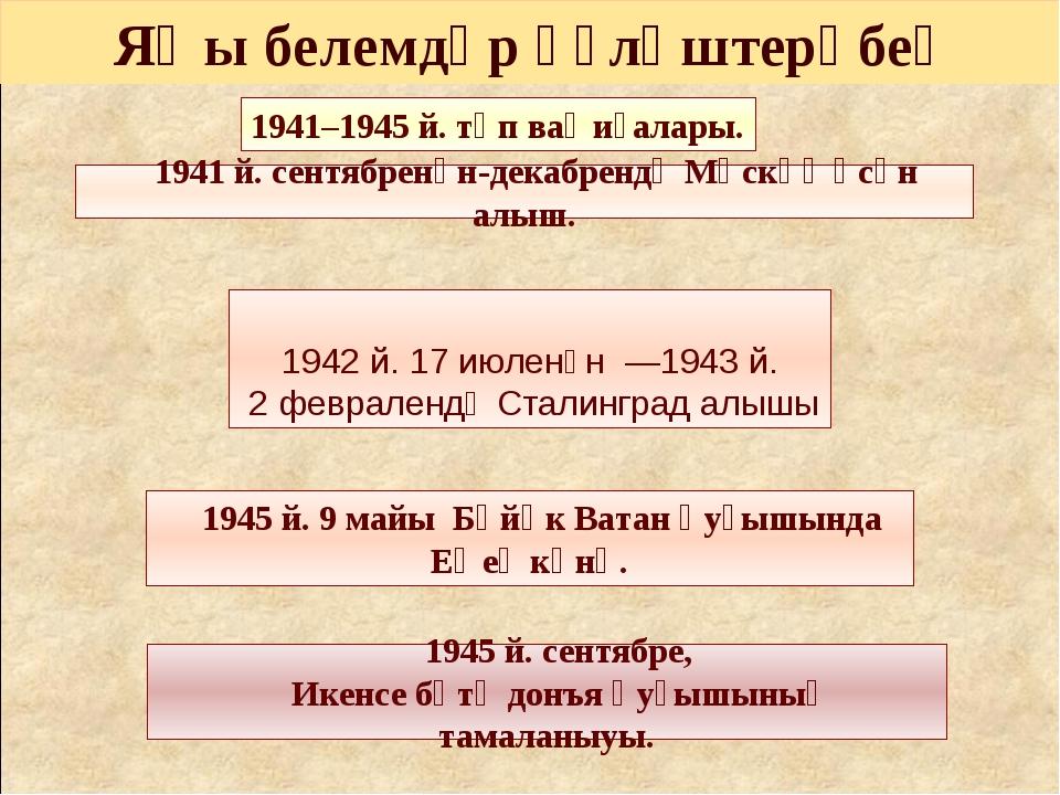 1941–1945 й. төп ваҡиғалары. 1941 й. сентябренән-декабрендә Мәскәү өсөн алыш....