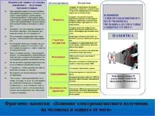 Памятка по защите от электромагнитного излучения бытовой техники При приобре