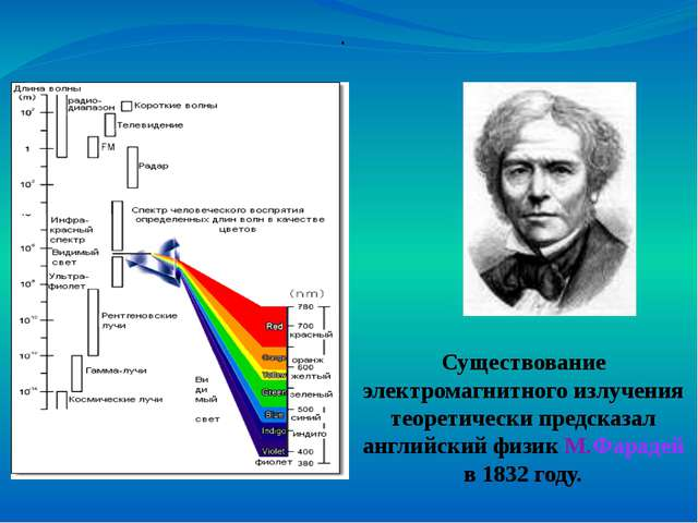 . Существование электромагнитного излучения теоретически предсказал английск...