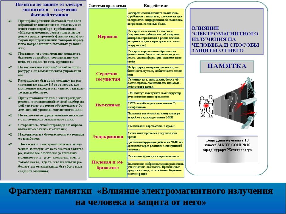 Памятка по защите от электромагнитного излучения бытовой техники При приобре...
