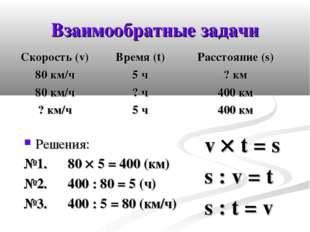 Взаимообратные задачи Решения: №1. 80  5 = 400 (км) №2. 400 : 80 = 5 (ч) №3.