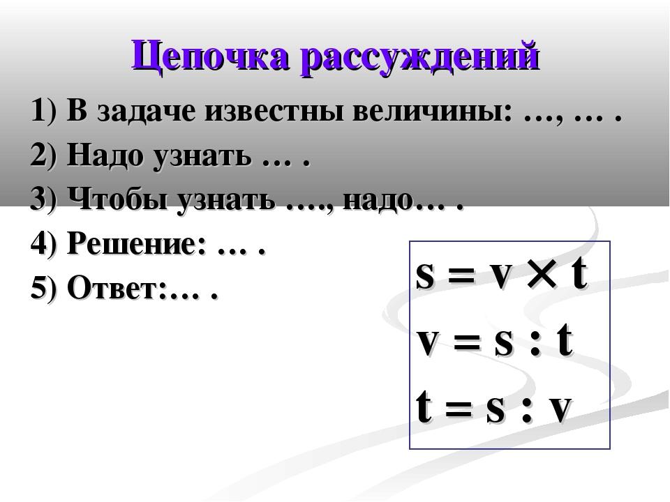 Цепочка рассуждений 1) В задаче известны величины: …, … . 2) Надо узнать … ....