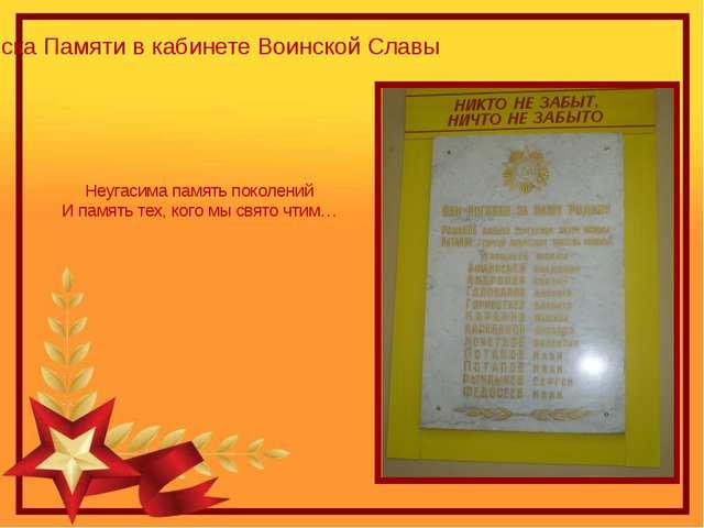 Неугасима память поколений И память тех, кого мы свято чтим… Доска Памяти в к...