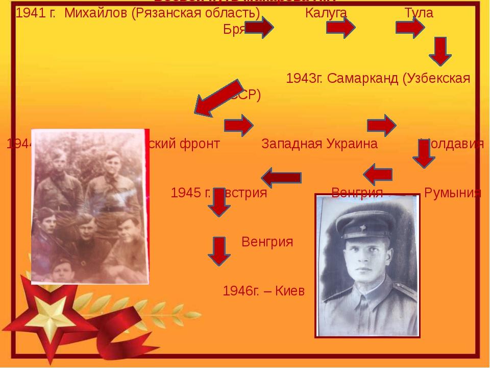 Боевой путь Макарова А.Г. 1941 г. Михайлов (Рязанская область) Калуга Тула Бр...