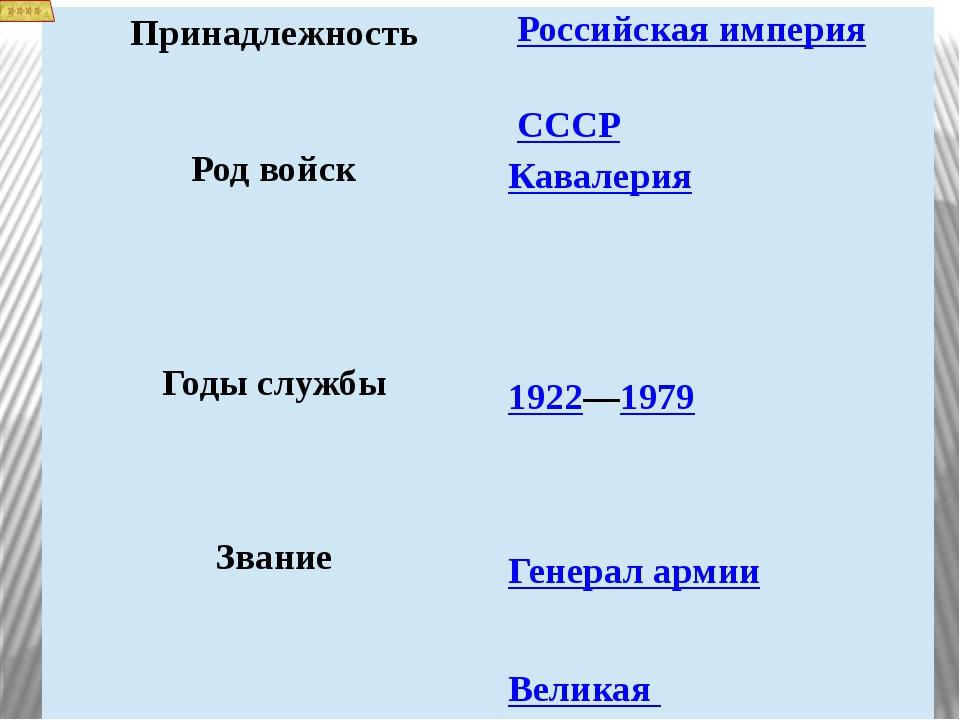 Принадлежность Российскаяимперия СССР Родвойск Кавалерия Годыслужбы 1922—...