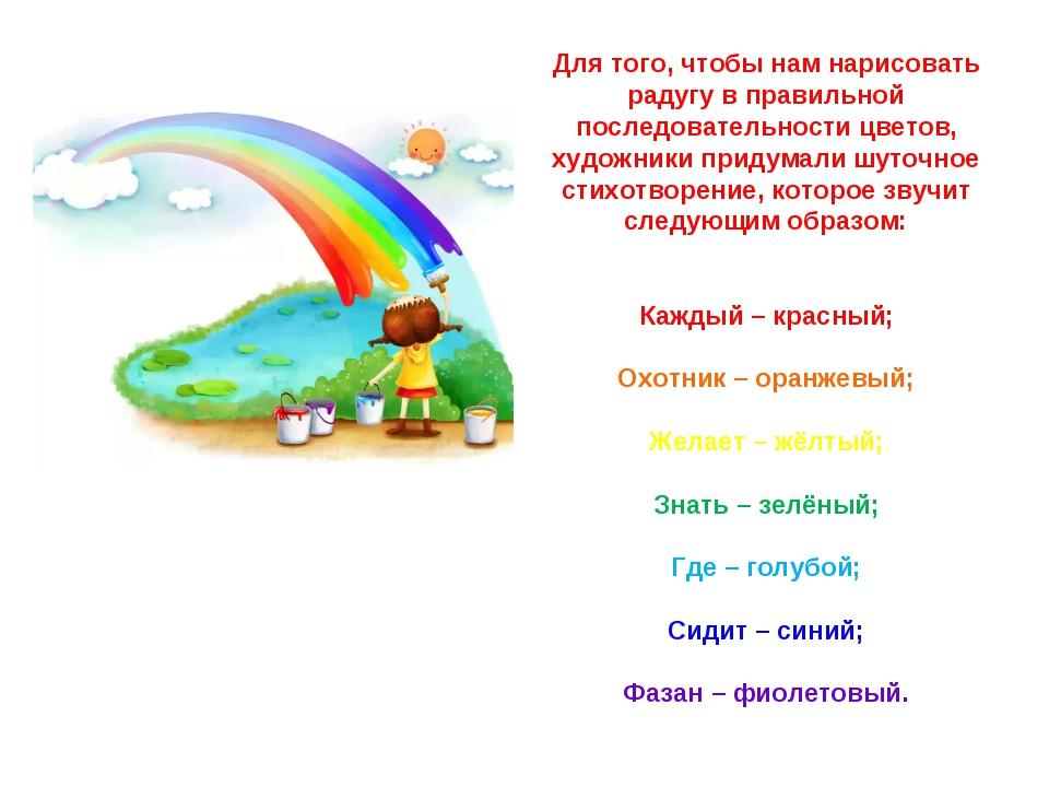 Для того, чтобы нам нарисовать радугу в правильной последовательности цветов,...