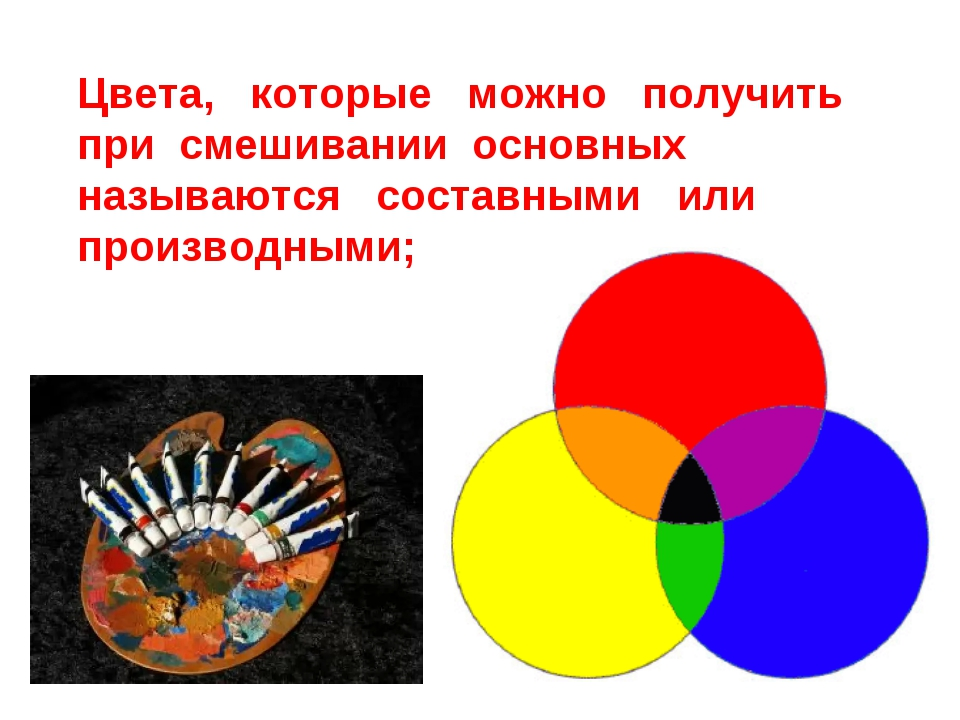 Цвета, которые можно получить при смешивании основных называются составными и...
