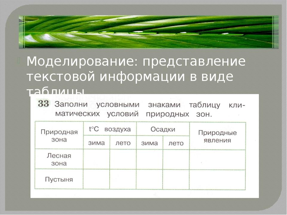 Моделирование: представление текстовой информации в виде таблицы