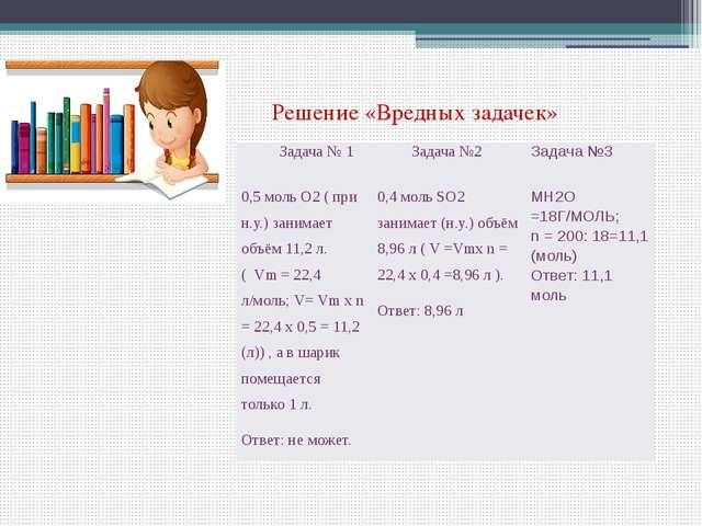 Решение «Вредных задачек» Задача № 1 Задача №2 Задача №3 0,5 моль О2( при н....