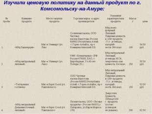 Изучили ценовую политику на данный продукт по г. Комсомольску-на-Амуре: Харак