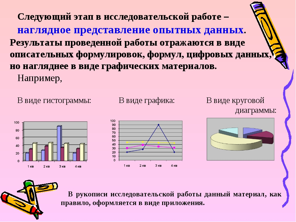 Следующий этап в исследовательской работе – наглядное представление опытных д...