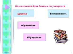 * * Комплексная база данных по учащимся Обучаемость Обученность Воспитанность